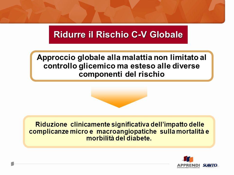 Ridurre il Rischio C-V Globale Approccio globale alla malattia non limitato al controllo glicemico ma esteso alle diverse componenti del rischio Riduz