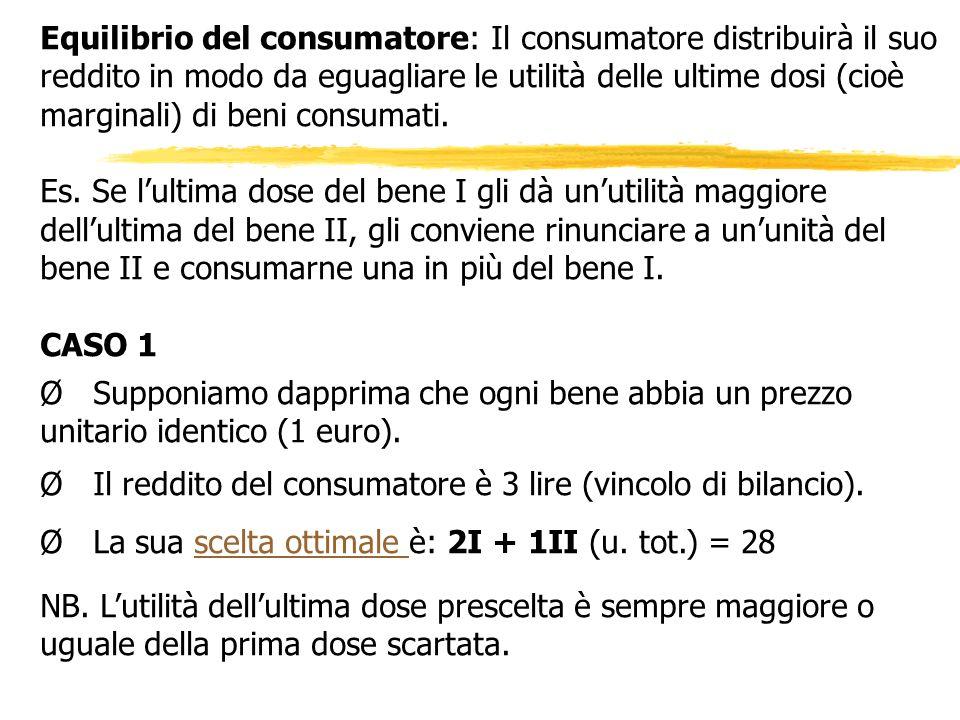 Equilibrio del consumatore: Il consumatore distribuirà il suo reddito in modo da eguagliare le utilità delle ultime dosi (cioè marginali) di beni cons