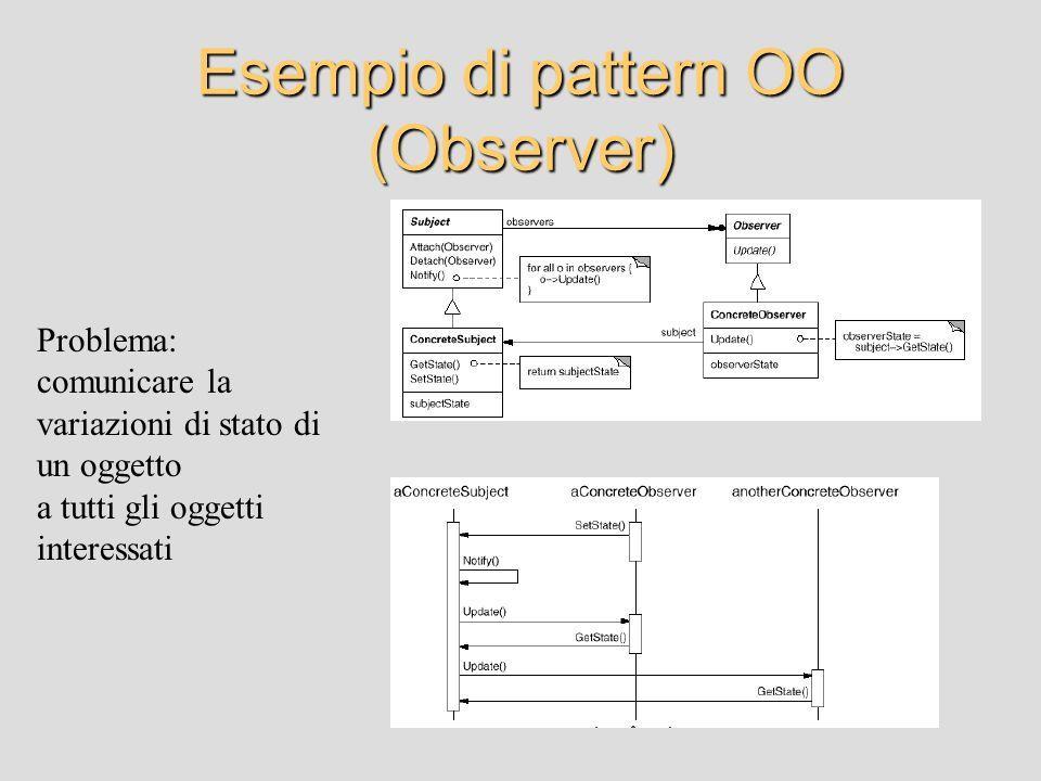 Esempio di pattern OO (Observer) Problema: comunicare la variazioni di stato di un oggetto a tutti gli oggetti interessati