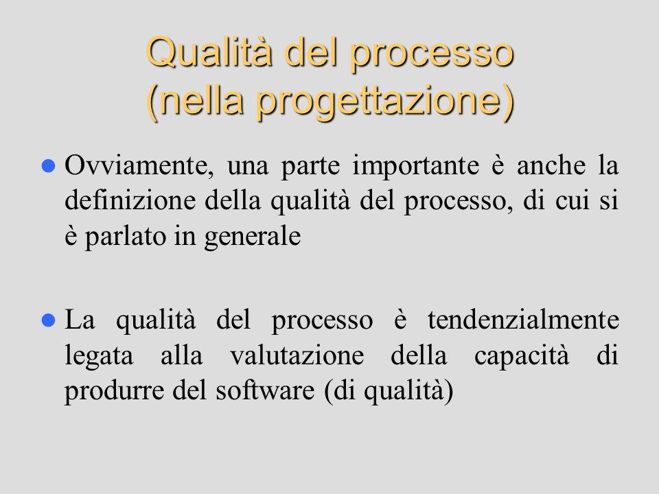 Qualità del processo (nella progettazione) Ovviamente, una parte importante è anche la definizione della qualità del processo, di cui si è parlato in