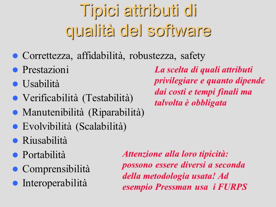 Tipici attributi di qualità del software Correttezza, affidabilità, robustezza, safety Prestazioni Usabilità Verificabilità (Testabilità) Manutenibili