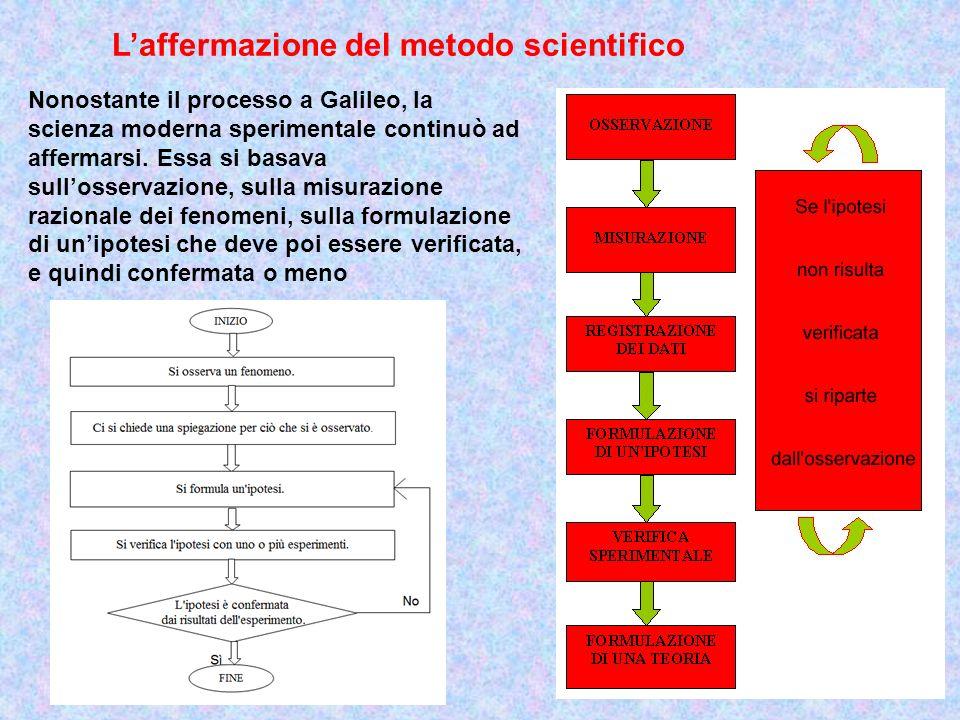Nonostante il processo a Galileo, la scienza moderna sperimentale continuò ad affermarsi. Essa si basava sullosservazione, sulla misurazione razionale