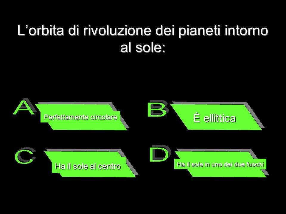 Lorbita di rivoluzione dei pianeti intorno al sole: Perfettamente circolare Perfettamente circolare È ellittica È ellittica Ha il sole al centro Ha il