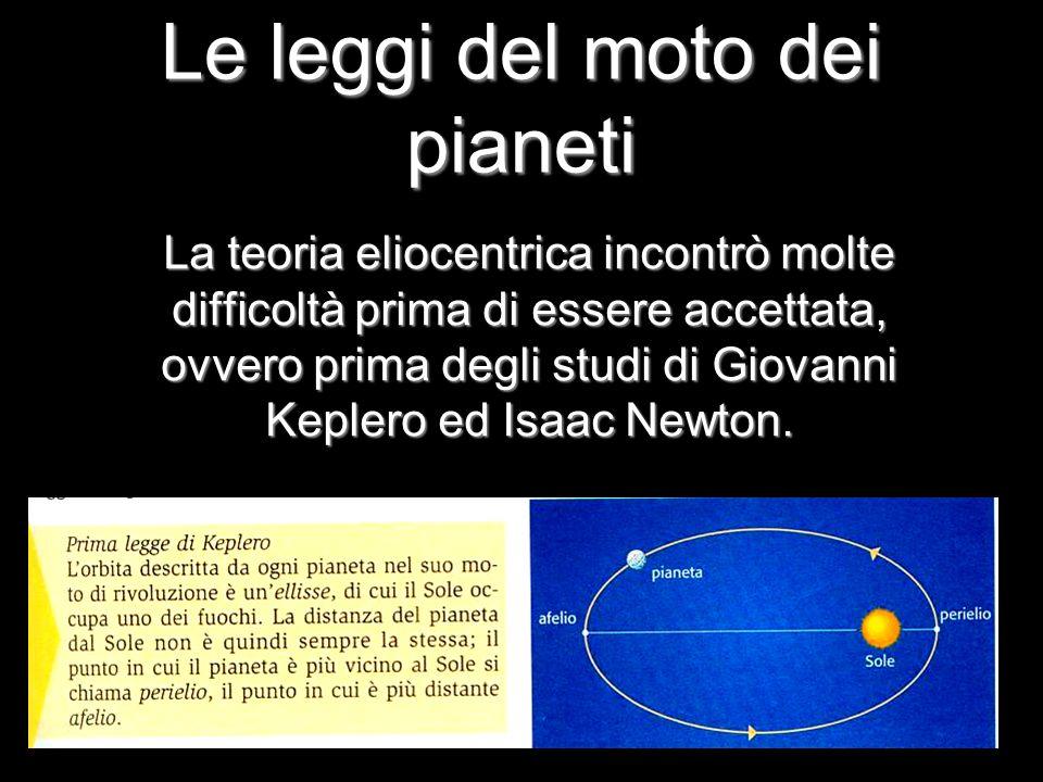 Le leggi del moto dei pianeti La teoria eliocentrica incontrò molte difficoltà prima di essere accettata, ovvero prima degli studi di Giovanni Keplero