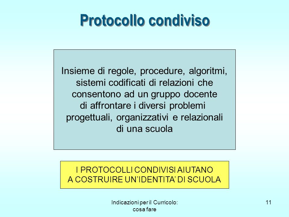 Indicazioni per il Curricolo: cosa fare 11 Protocollo condiviso Insieme di regole, procedure, algoritmi, sistemi codificati di relazioni che consenton