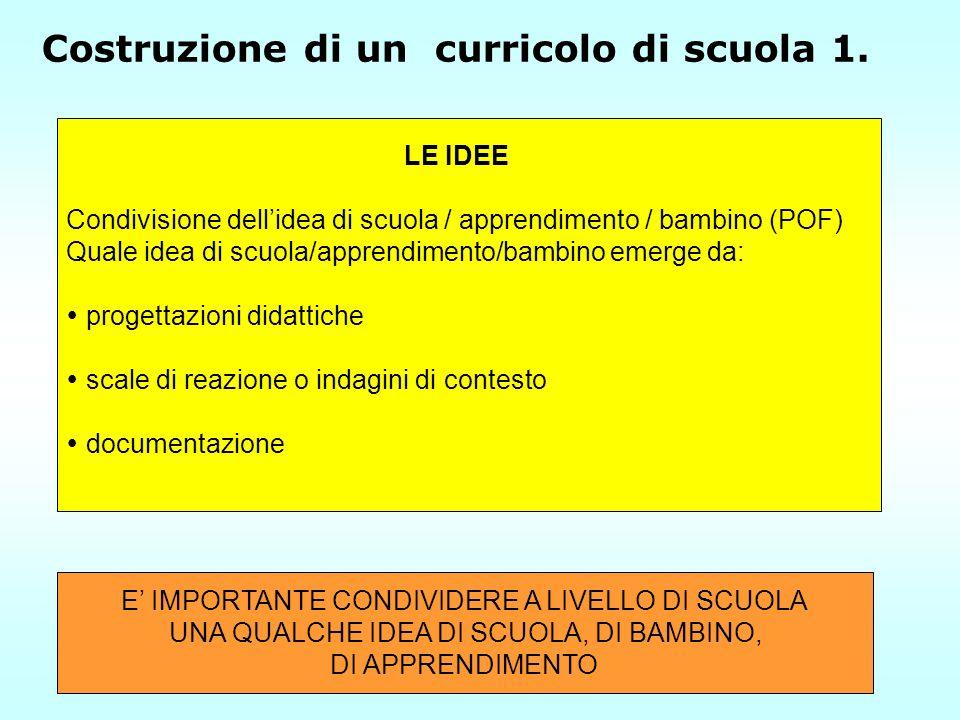 Costruzione di un curricolo di scuola 1. LE IDEE Condivisione dellidea di scuola / apprendimento / bambino (POF) Quale idea di scuola/apprendimento/ba