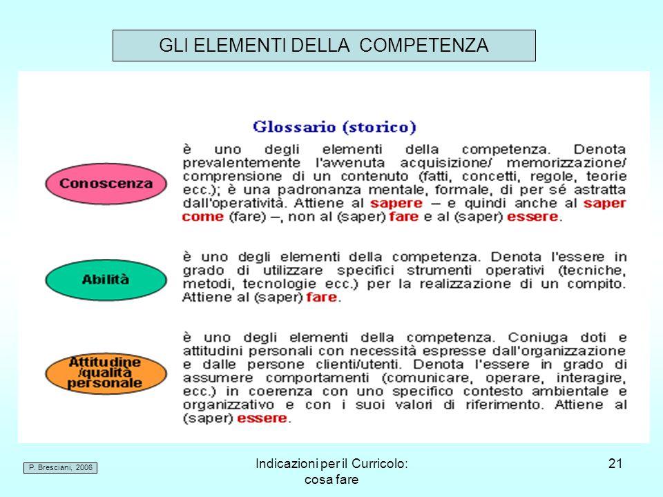 Indicazioni per il Curricolo: cosa fare 21 GLI ELEMENTI DELLA COMPETENZA P. Bresciani, 2006