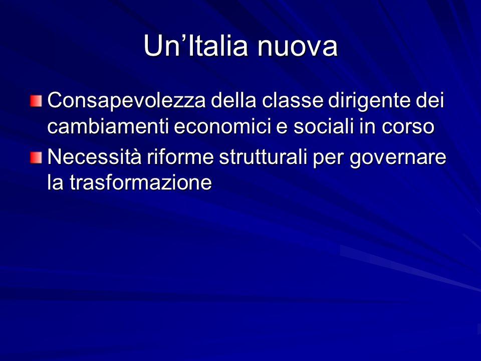 UnItalia nuova Consapevolezza della classe dirigente dei cambiamenti economici e sociali in corso Necessità riforme strutturali per governare la trasf
