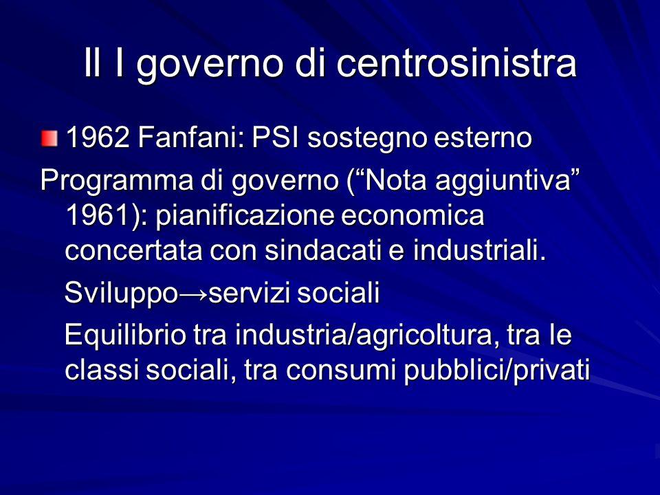 Il I governo di centrosinistra 1962 Fanfani: PSI sostegno esterno Programma di governo (Nota aggiuntiva 1961): pianificazione economica concertata con