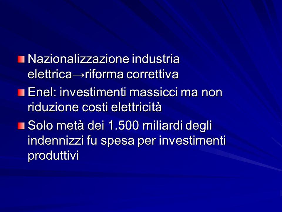 Nazionalizzazione industria elettricariforma correttiva Enel: investimenti massicci ma non riduzione costi elettricità Solo metà dei 1.500 miliardi de