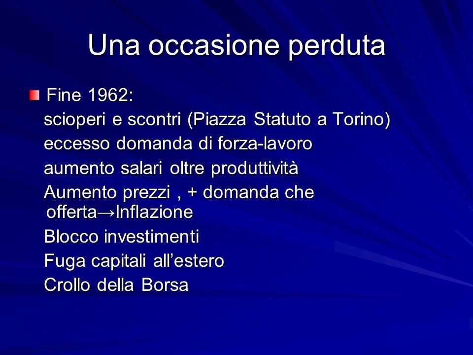 Una occasione perduta Fine 1962: scioperi e scontri (Piazza Statuto a Torino) scioperi e scontri (Piazza Statuto a Torino) eccesso domanda di forza-la