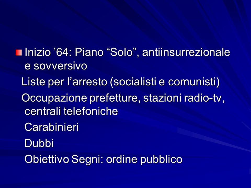 Inizio 64: Piano Solo, antiinsurrezionale e sovversivo Liste per larresto (socialisti e comunisti) Liste per larresto (socialisti e comunisti) Occupaz