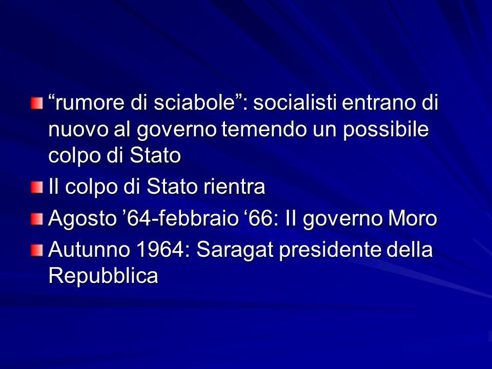 rumore di sciabole: socialisti entrano di nuovo al governo temendo un possibile colpo di Stato Il colpo di Stato rientra Agosto 64-febbraio 66: II gov