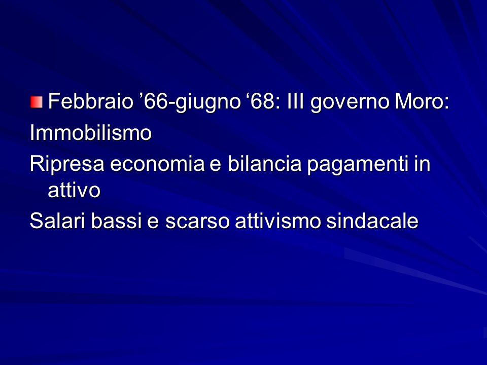 Febbraio 66-giugno 68: III governo Moro: Immobilismo Ripresa economia e bilancia pagamenti in attivo Salari bassi e scarso attivismo sindacale