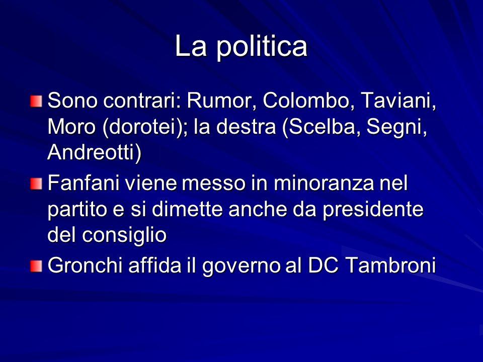 La politica Sono contrari: Rumor, Colombo, Taviani, Moro (dorotei); la destra (Scelba, Segni, Andreotti) Fanfani viene messo in minoranza nel partito