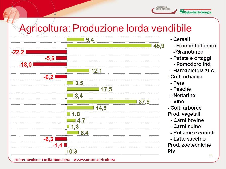 Agricoltura: Produzione lorda vendibile 16 Fonte: Regione Emilia Romagna - Assessorato agricoltura