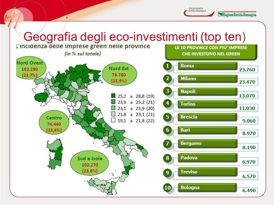 Geografia degli eco-investimenti (top ten) 29