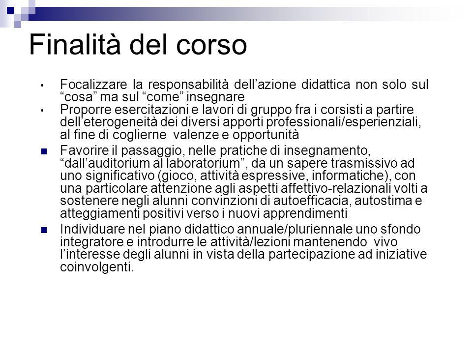 Attività didattica n. 3 Linterno… dellesterno