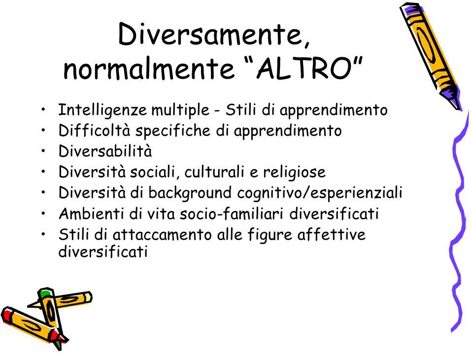 Diversamente, normalmente ALTRO Intelligenze multiple - Stili di apprendimento Difficoltà specifiche di apprendimento Diversabilità Diversità sociali, culturali e religiose Diversità di background cognitivo/esperienziali Ambienti di vita socio-familiari diversificati Stili di attaccamento alle figure affettive diversificati