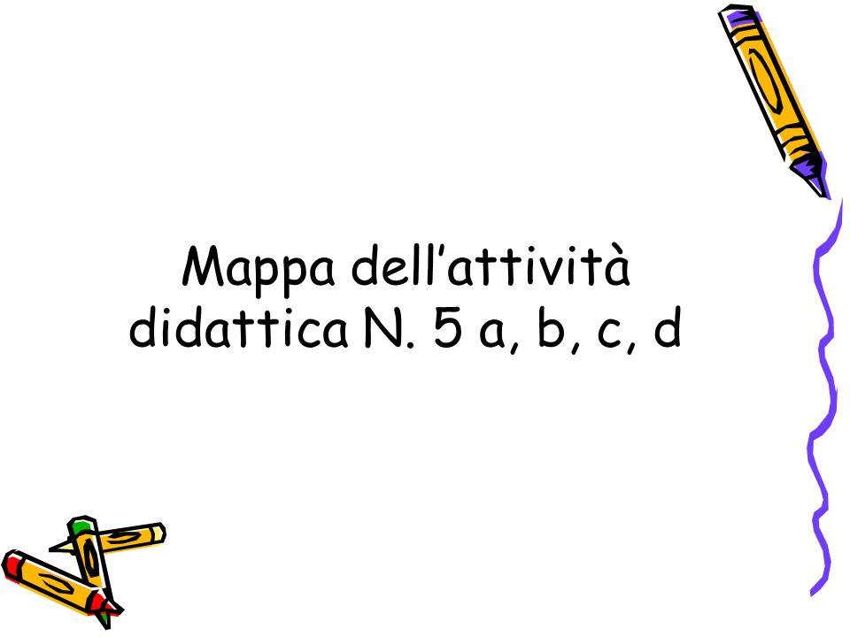 Mappa dellattività didattica N. 5 a, b, c, d