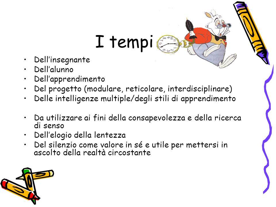 Dellinsegnante Dellalunno Dellapprendimento Del progetto (modulare, reticolare, interdisciplinare) Delle intelligenze multiple/degli stili di apprendi