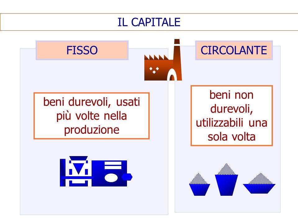 IL CAPITALE beni durevoli, usati più volte nella produzione FISSOCIRCOLANTE beni non durevoli, utilizzabili una sola volta