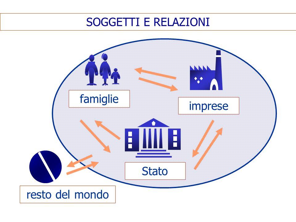 IMPRESA INDIVIDUALE E COLLETTIVA IMPRENDITORE INDIVIDUALE SOCIETA di personedi capitali