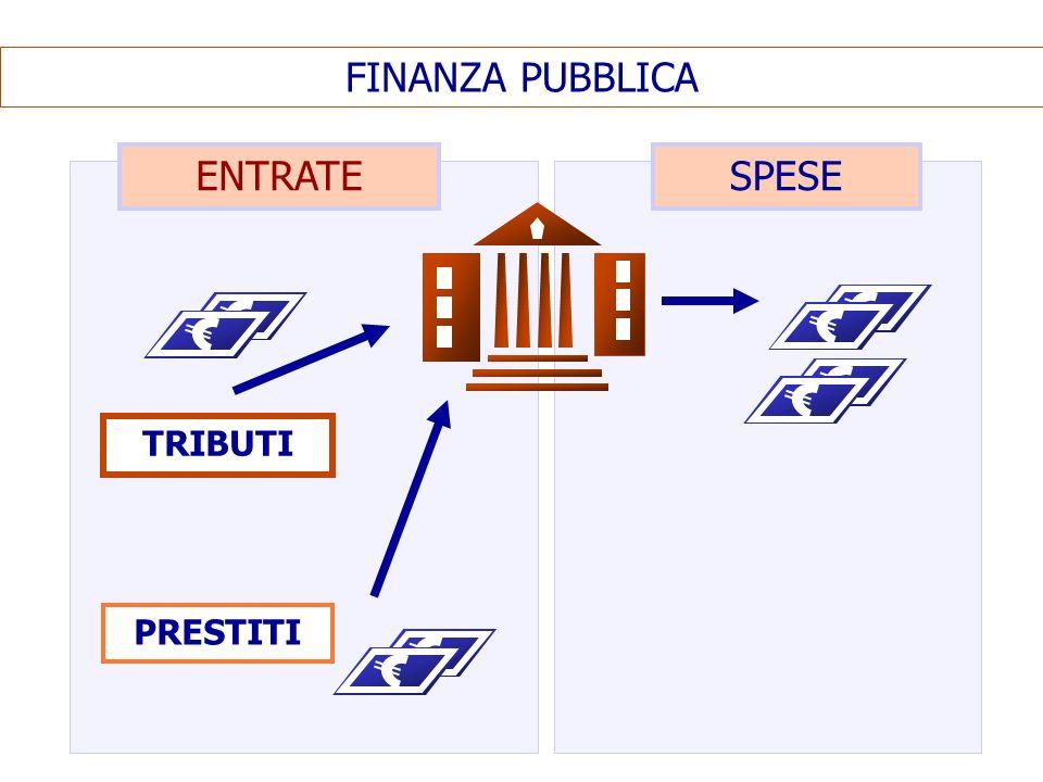 FINANZA PUBBLICA ENTRATESPESE TRIBUTI PRESTITI