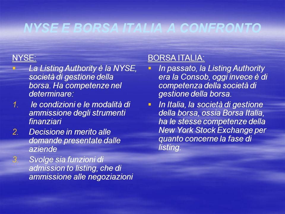 NYSE E BORSA ITALIA A CONFRONTO NYSE: La Listing Authority è la NYSE, società di gestione della borsa. Ha competenze nel determinare: 1. 1. le condizi