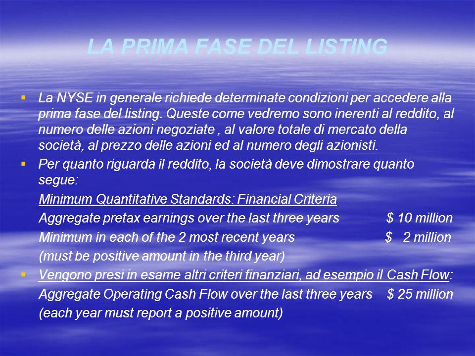 Il processo di PRICING, cioè il processo di definizione del prezzo nelle IPO, sono sia sul mercato italiano sia su quello americano identiche: 1.