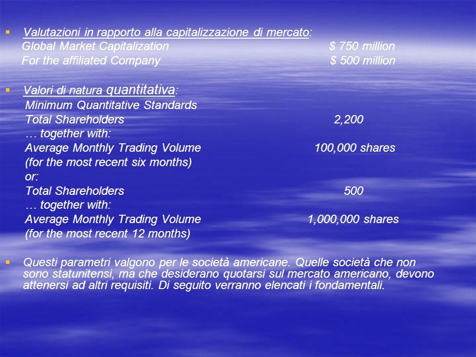 Valutazioni in rapporto alla capitalizzazione di mercato: Global Market Capitalization $ 750 million For the affiliated Company $ 500 million Valori d
