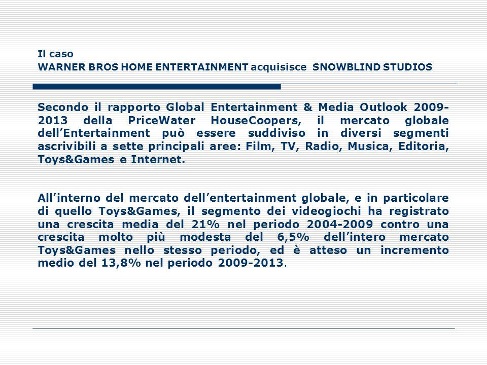 Il caso WARNER BROS HOME ENTERTAINMENT acquisisce SNOWBLIND STUDIOS Secondo il rapporto Global Entertainment & Media Outlook 2009- 2013 della PriceWat