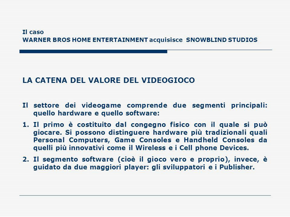 Il caso WARNER BROS HOME ENTERTAINMENT acquisisce SNOWBLIND STUDIOS LA CATENA DEL VALORE DEL VIDEOGIOCO Il settore dei videogame comprende due segment