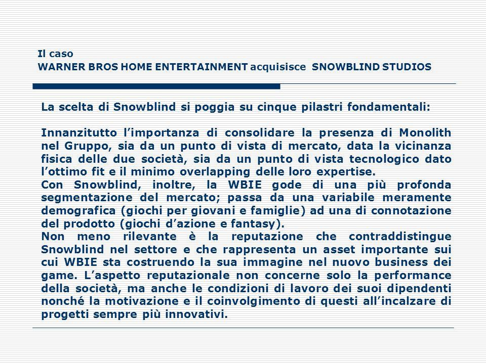 Il caso WARNER BROS HOME ENTERTAINMENT acquisisce SNOWBLIND STUDIOS La scelta di Snowblind si poggia su cinque pilastri fondamentali: Innanzitutto lim