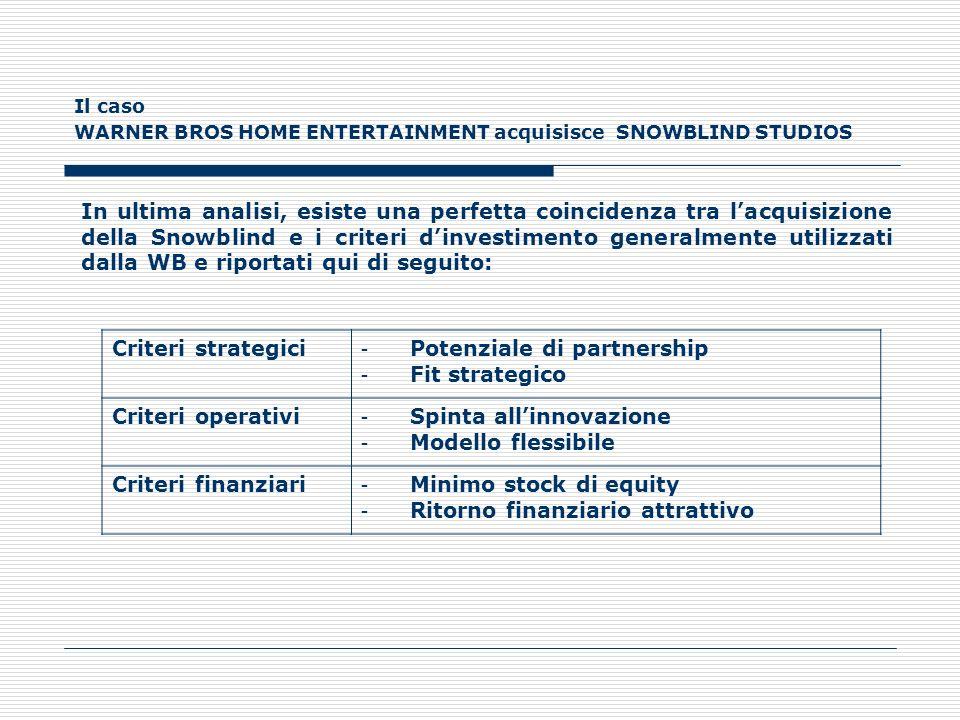 Il caso WARNER BROS HOME ENTERTAINMENT acquisisce SNOWBLIND STUDIOS In ultima analisi, esiste una perfetta coincidenza tra lacquisizione della Snowbli
