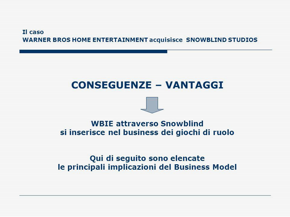 Il caso WARNER BROS HOME ENTERTAINMENT acquisisce SNOWBLIND STUDIOS CONSEGUENZE – VANTAGGI WBIE attraverso Snowblind si inserisce nel business dei gio