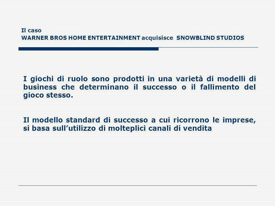 Il caso WARNER BROS HOME ENTERTAINMENT acquisisce SNOWBLIND STUDIOS I giochi di ruolo sono prodotti in una varietà di modelli di business che determin