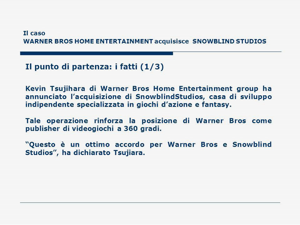 Il caso WARNER BROS HOME ENTERTAINMENT acquisisce SNOWBLIND STUDIOS Il punto di partenza: i fatti (2/3) Lacquisizione allargherà ulteriormente il nostro portfolio con giochi di qualità, mentre Snowblind potrà usufruire delle nostre capacità come publisher e distributore globale.