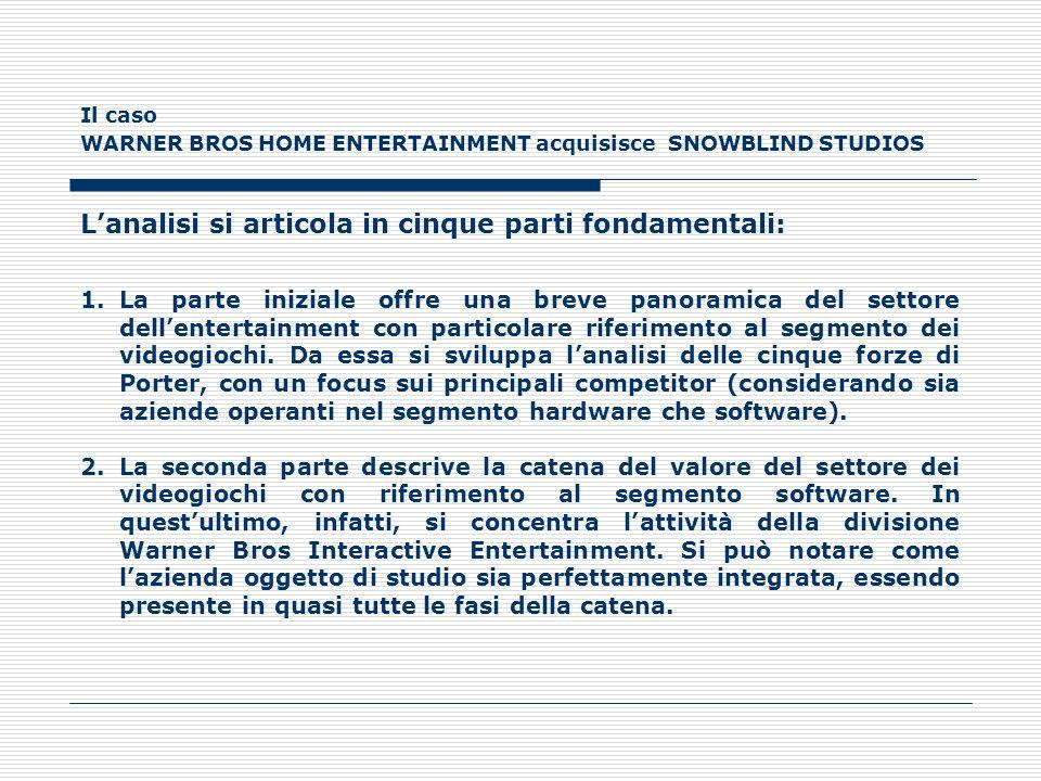 Il caso WARNER BROS HOME ENTERTAINMENT acquisisce SNOWBLIND STUDIOS Lanalisi si articola in cinque parti fondamentali: 1.La parte iniziale offre una b