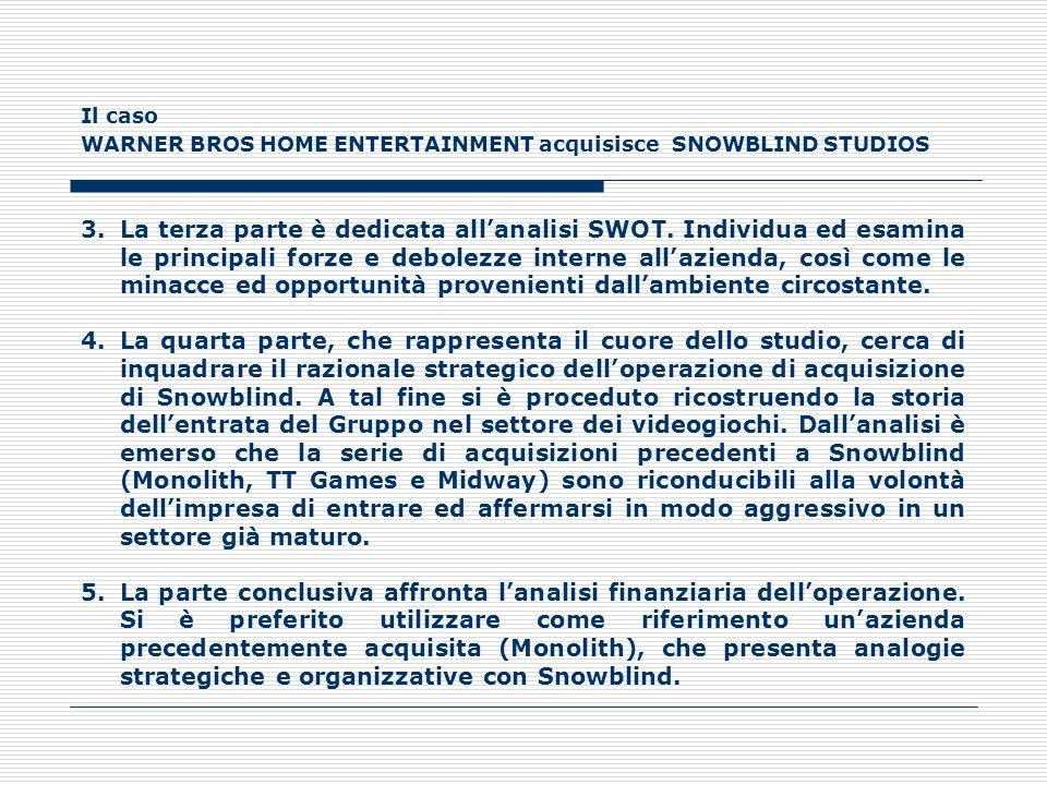Il caso WARNER BROS HOME ENTERTAINMENT acquisisce SNOWBLIND STUDIOS 3.La terza parte è dedicata allanalisi SWOT. Individua ed esamina le principali fo