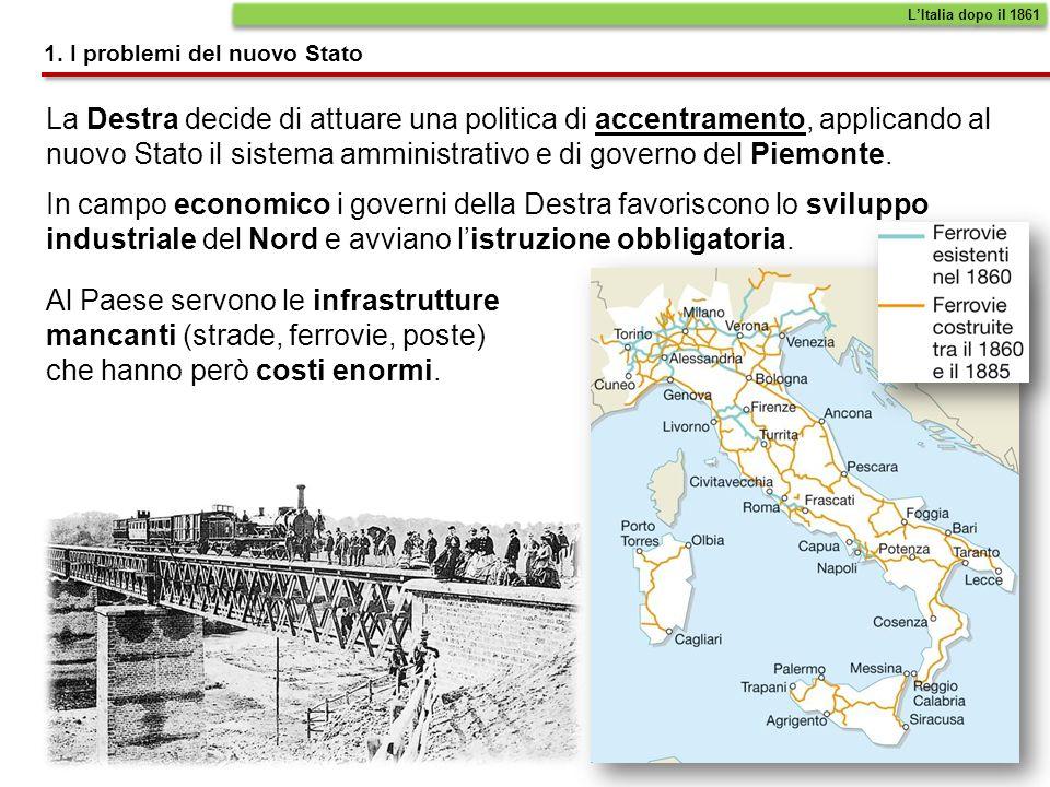 La Destra decide di attuare una politica di accentramento, applicando al nuovo Stato il sistema amministrativo e di governo del Piemonte. In campo eco