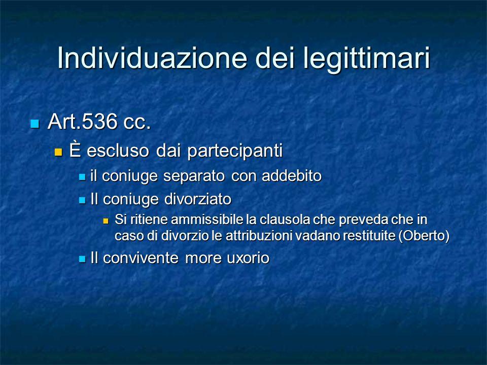 Individuazione dei legittimari Art.536 cc. Art.536 cc. È escluso dai partecipanti È escluso dai partecipanti il coniuge separato con addebito il coniu