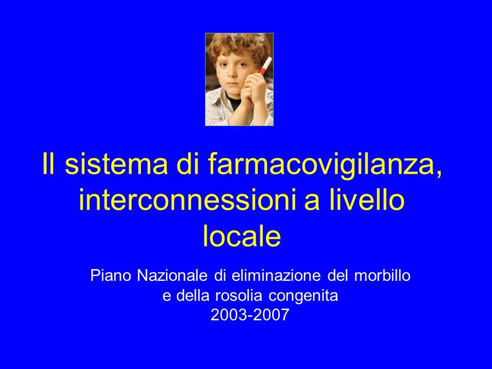 Il sistema di farmacovigilanza, interconnessioni a livello locale Piano Nazionale di eliminazione del morbillo e della rosolia congenita 2003-2007