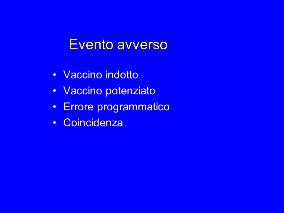 Evento avverso Vaccino indotto Vaccino potenziato Errore programmatico Coincidenza