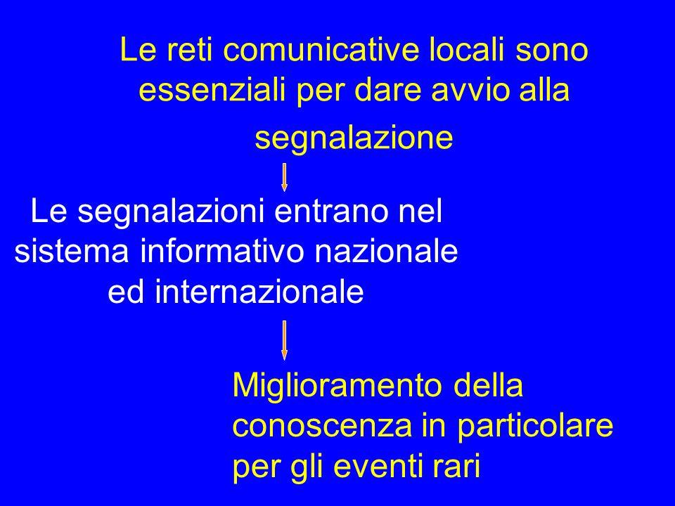 Le reti comunicative locali sono essenziali per dare avvio alla segnalazione Le segnalazioni entrano nel sistema informativo nazionale ed internaziona