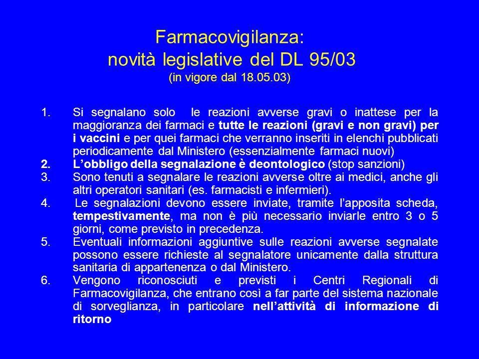 Farmacovigilanza: novità legislative del DL 95/03 (in vigore dal 18.05.03) 1.Si segnalano solo le reazioni avverse gravi o inattese per la maggioranza