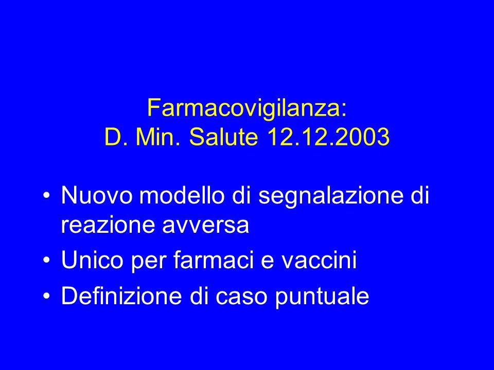 SEGNALAZIONE SPONTANEA IN ITALIA DECRETI LEGISLATIVI 44/97 E 95/03 Medici e altri operatori sanitari Industria Farmaceutica Resp.