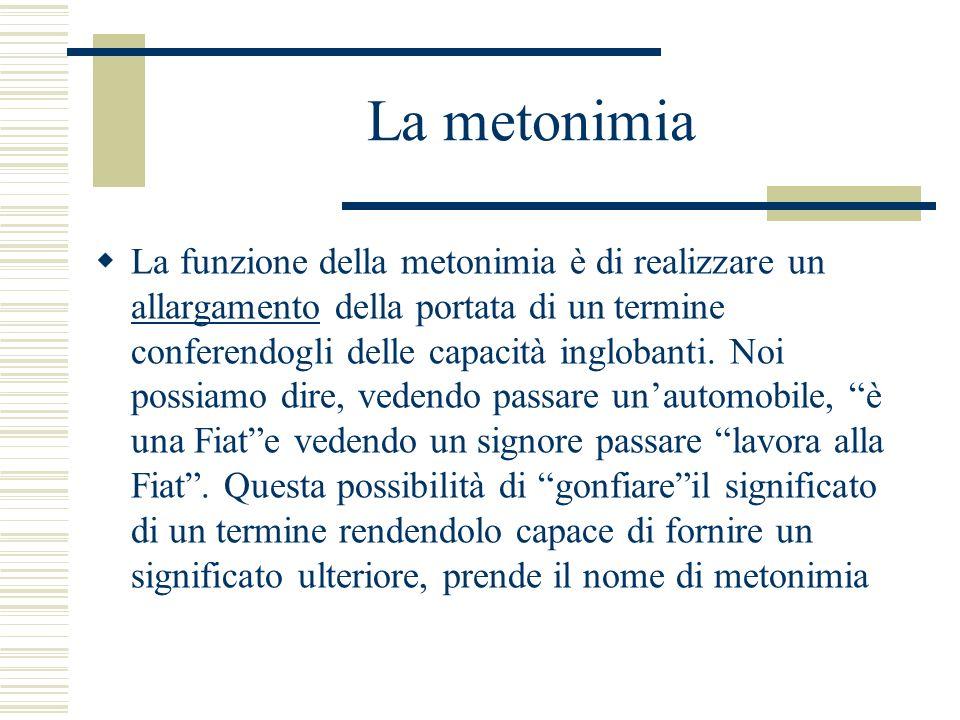 La metonimia La funzione della metonimia è di realizzare un allargamento della portata di un termine conferendogli delle capacità inglobanti. Noi poss