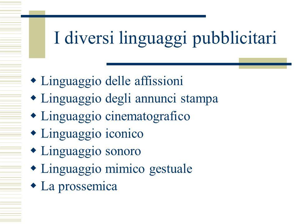 I diversi linguaggi pubblicitari Linguaggio delle affissioni Linguaggio degli annunci stampa Linguaggio cinematografico Linguaggio iconico Linguaggio