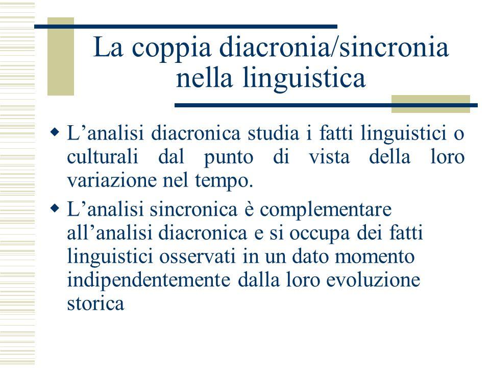 La coppia diacronia/sincronia nella linguistica Lanalisi diacronica studia i fatti linguistici o culturali dal punto di vista della loro variazione ne